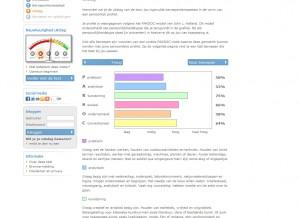 LOI Beroepsinteressetest; uitslag persoonlijkheidsprofiel